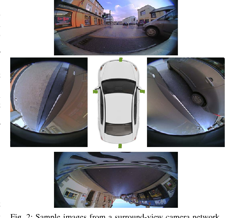 Figure 2 for Deep Semantic Segmentation for Automated Driving: Taxonomy, Roadmap and Challenges