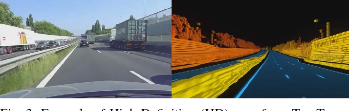 Figure 3 for Deep Semantic Segmentation for Automated Driving: Taxonomy, Roadmap and Challenges