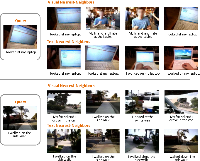 Figure 1 for VideoSET: Video Summary Evaluation through Text