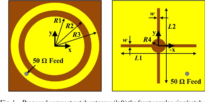 Compact Patch Antenna for Electromagnetic Interaction With Human