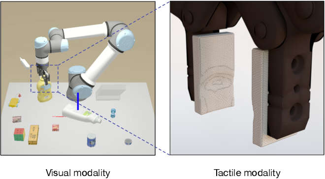 Figure 1 for Elastic Interaction of Particles for Robotic Tactile Simulation