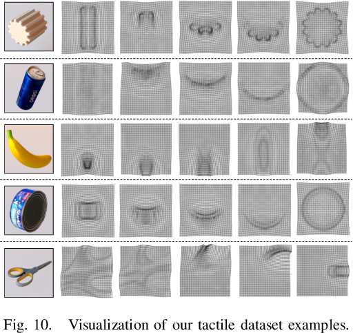 Figure 2 for Elastic Interaction of Particles for Robotic Tactile Simulation