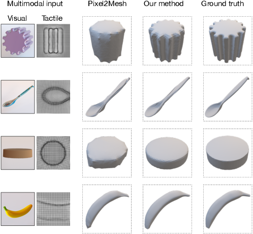Figure 3 for Elastic Interaction of Particles for Robotic Tactile Simulation