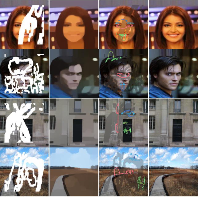 Figure 1 for StructureFlow: Image Inpainting via Structure-aware Appearance Flow