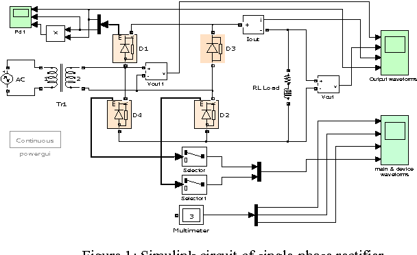 The application of PSIM & Matlab/ Simulink in power electronics