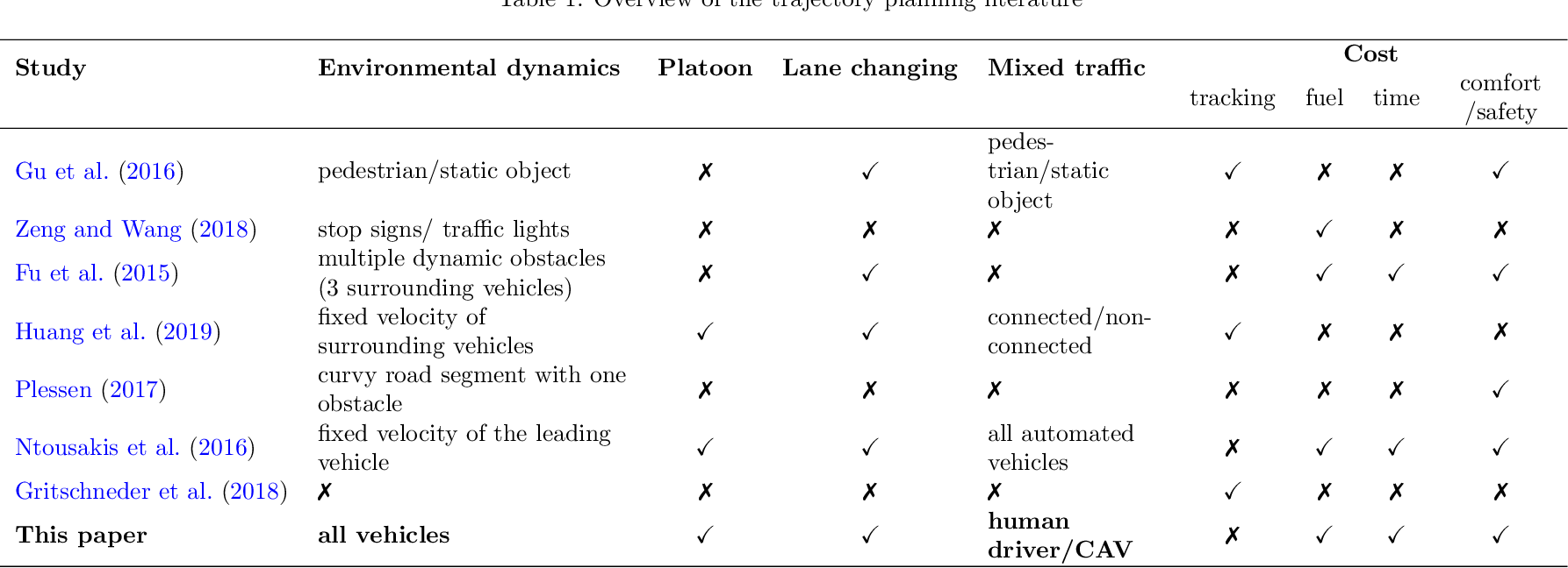 Figure 1 for Trajectory Planning for Connected and Automated Vehicles: Cruising, Lane Changing, and Platooning