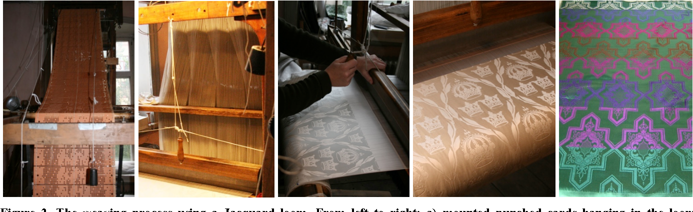 Figure 2 from Revisiting the jacquard loom: threads of history and