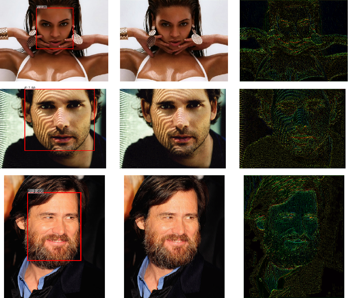 Figure 2 for Adversarial Attacks on Face Detectors using Neural Net based Constrained Optimization