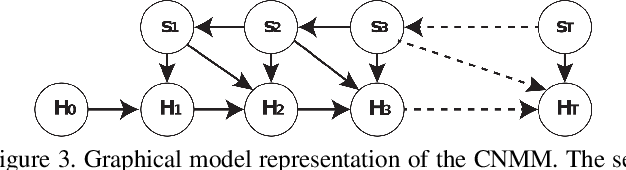 Figure 4 for Adaptative Inference Cost With Convolutional Neural Mixture Models