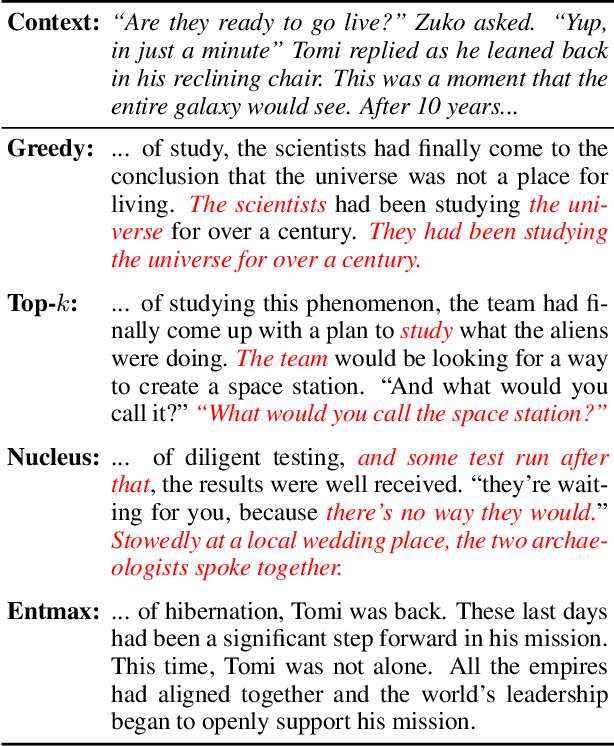 Figure 1 for Sparse Text Generation