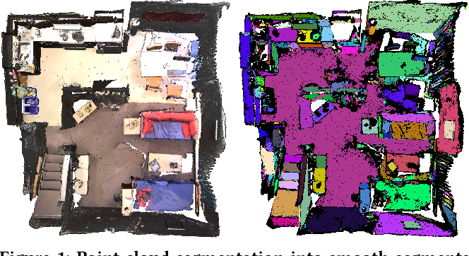 Figure 1 for cilantro: A Lean, Versatile, and Efficient Library for Point Cloud Data Processing