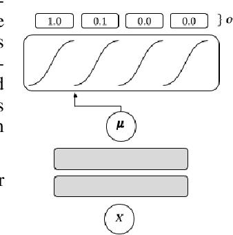 Figure 3 for Offline Model-Based Optimization via Normalized Maximum Likelihood Estimation