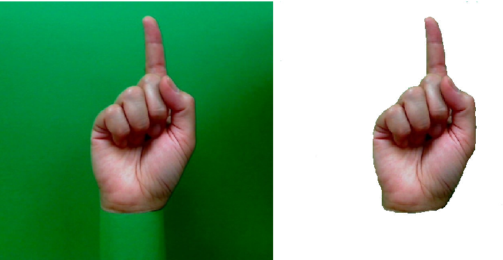 Figure 2 from A new 2D static hand gesture colour image