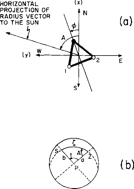 Figure 22 From The Equivalence Of Inertial And Passive Gravitational