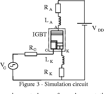 Failure Mechanism Of Trench Igbt Under Short Circuit After Turn Off