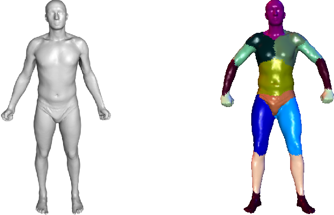 Figure 1 for Learning 3D Human Body Embedding