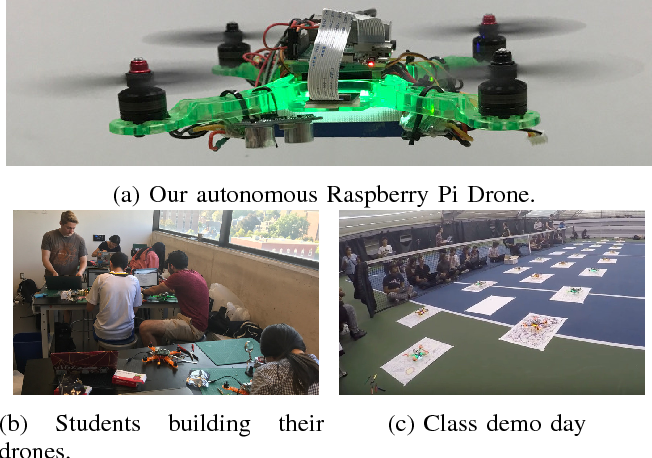 Figure 1 from PiDrone: An Autonomous Educational Drone Using