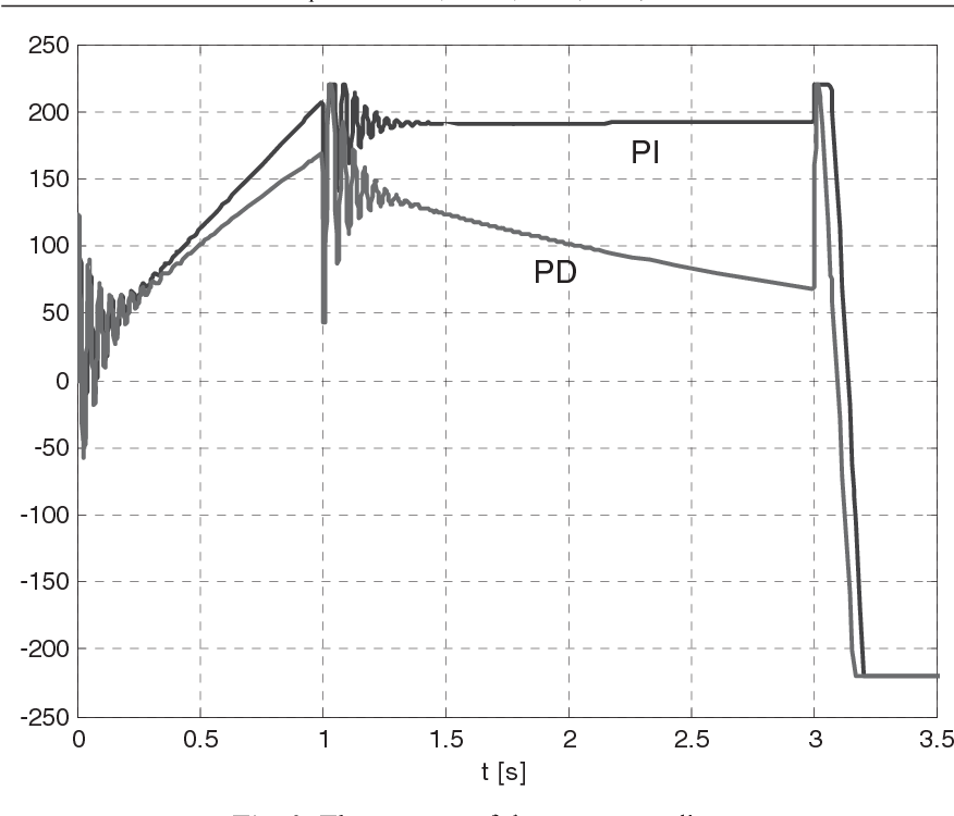Figure 3 from SWITCHING CONTROL BY PHASE TRAJECTORY