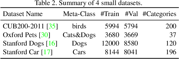 Figure 4 for Neural Network Pruning with Residual-Connections and Limited-Data
