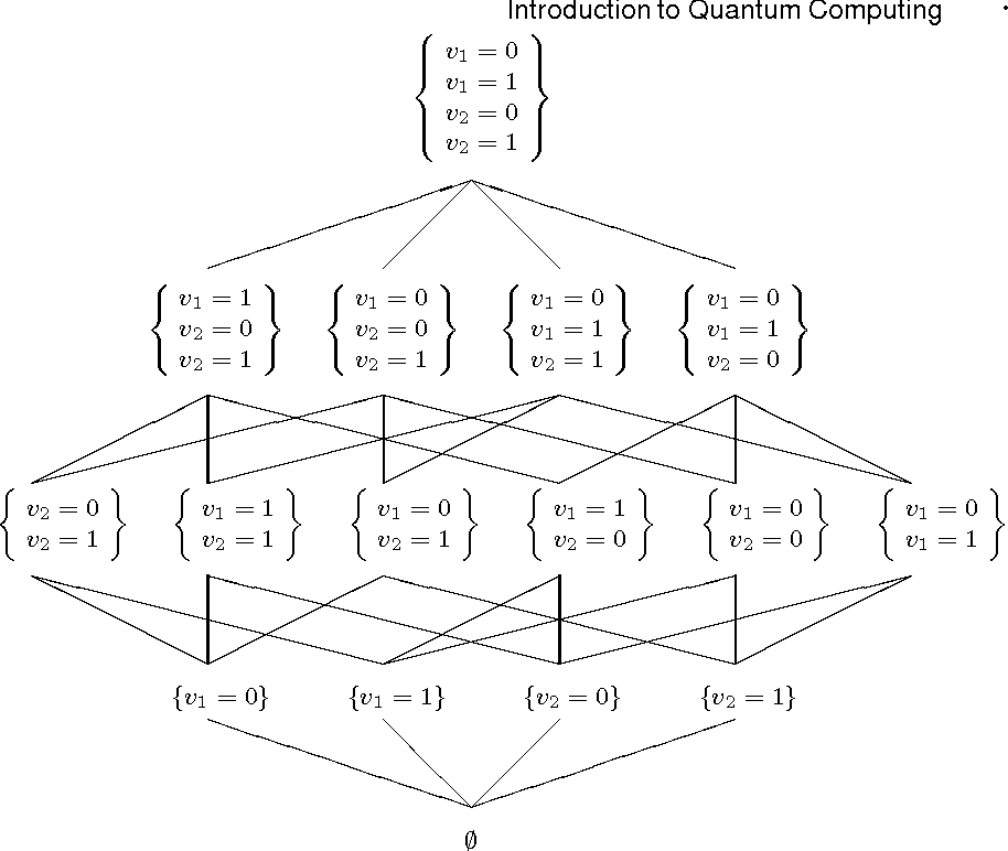 Figure 4 From An Introduction To Quantum Computing For Non