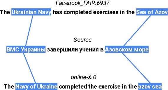 Figure 1 for KoBE: Knowledge-Based Machine Translation Evaluation