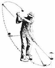 PDF] Sport training using body sensor networks: a statistical