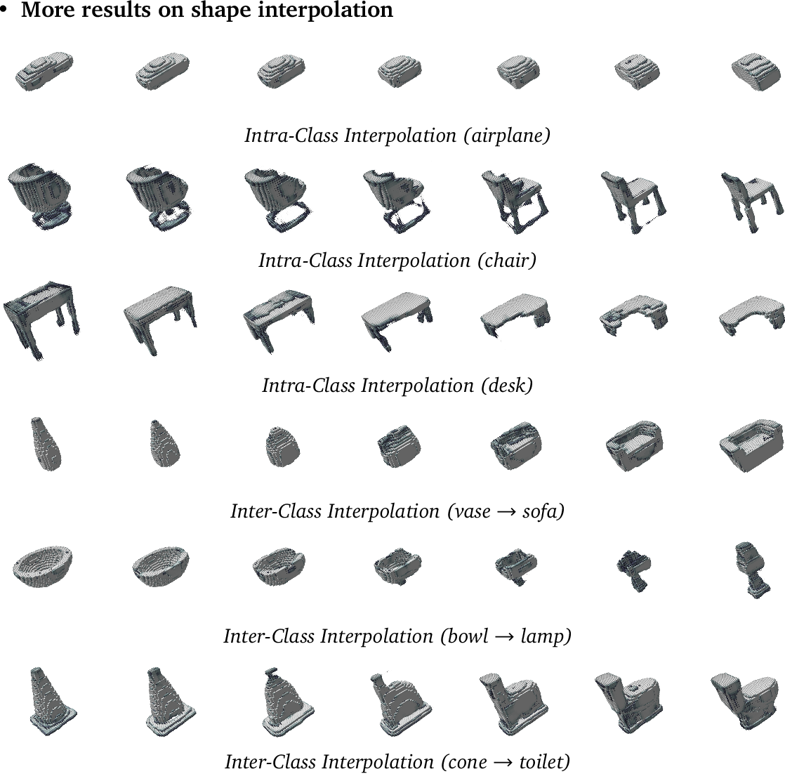 Figure 1 for Learning a Hierarchical Latent-Variable Model of 3D Shapes