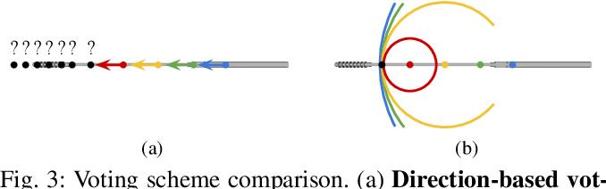 Figure 3 for KDFNet: Learning Keypoint Distance Field for 6D Object Pose Estimation