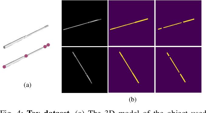 Figure 4 for KDFNet: Learning Keypoint Distance Field for 6D Object Pose Estimation