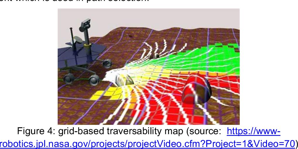 Figure 4 for Enabling Commercial Autonomous Space Robotic Explorers