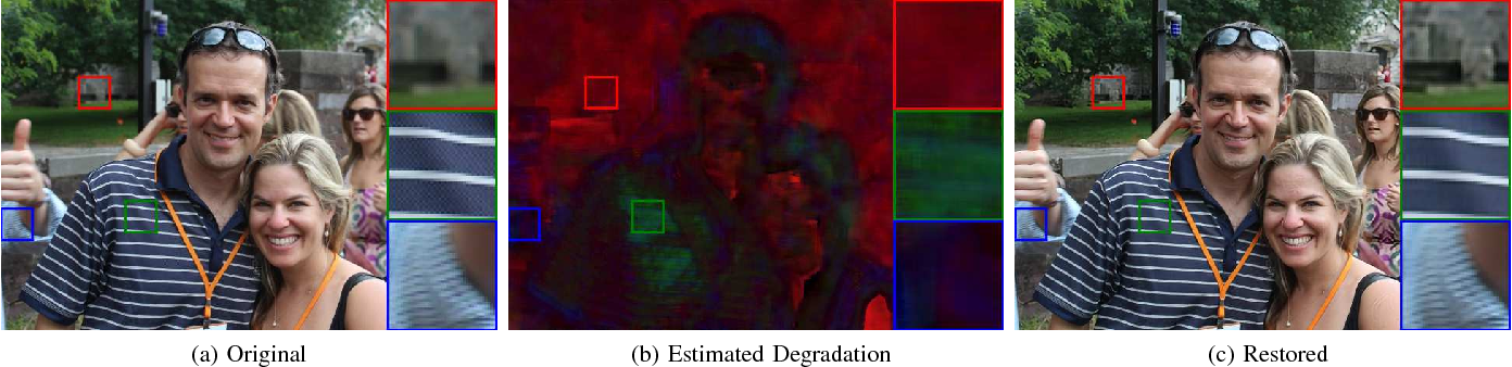Figure 4 for Estimation and Restoration of Compositional Degradation Using Convolutional Neural Networks