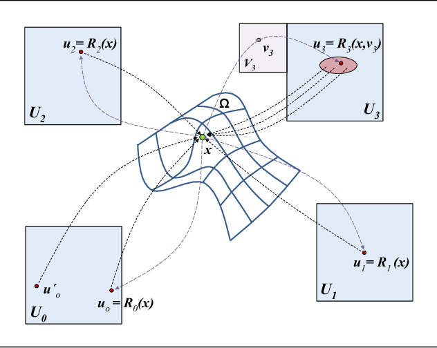 Figure 2 from Charted metropolis light transport - Semantic