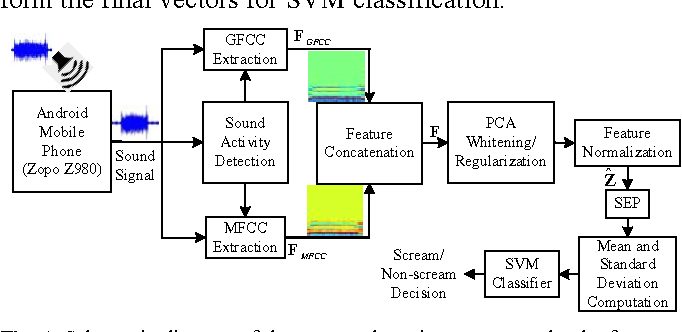 Figure 1 circuit diagram of cell phone detector application wiring figure 1 circuit diagram of cell phone detector images gallery ccuart Images