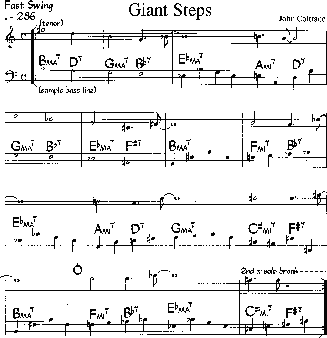 Figure 1 from Giant Steps in Jazz Practice with Social Virtual Band
