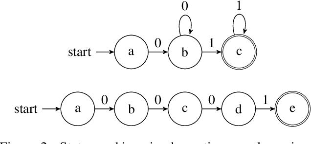 Figure 3 for Zero-shot Recognition of Complex Action Sequences