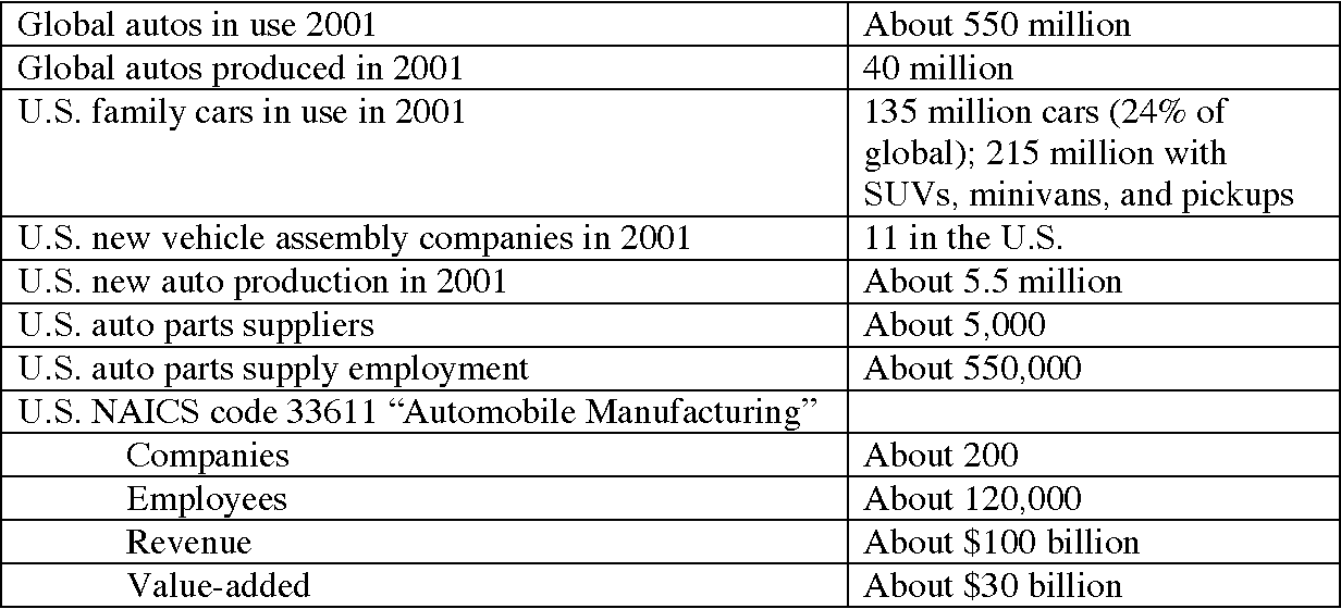 Automotive Informatics : Information Technology and Enterprise ...