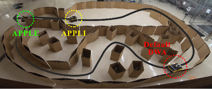 Figure 3 for APPLE: Adaptive Planner Parameter Learning from Evaluative Feedback