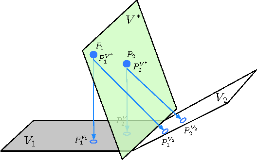 Figure 1 for Compressed Support Vector Machines