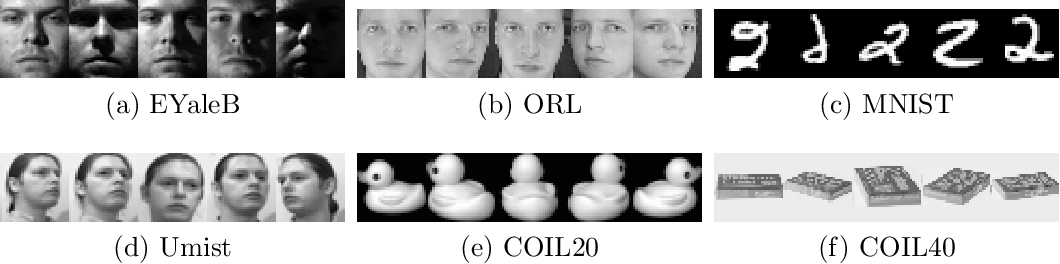 Figure 4 for Relation-Guided Representation Learning