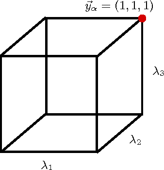 Figure 4 for Emerging Dimension Weights in a Conceptual Spaces Model of Concept Combination