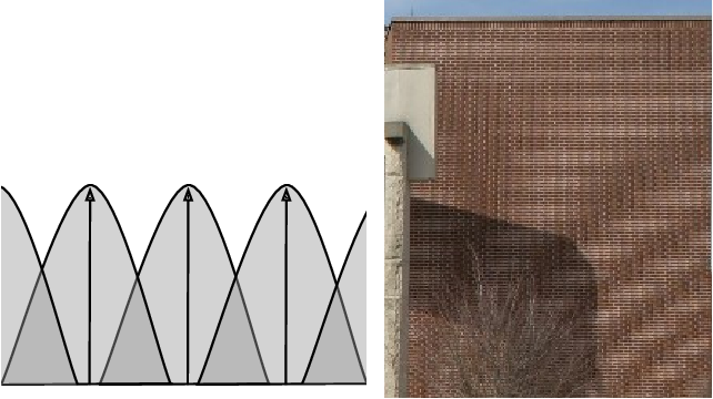 Figure 1 for An Effective Anti-Aliasing Approach for Residual Networks