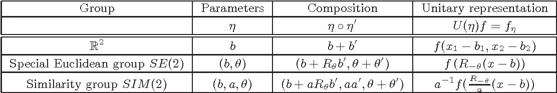 Figure 1 for Image registration with sparse approximations in parametric dictionaries