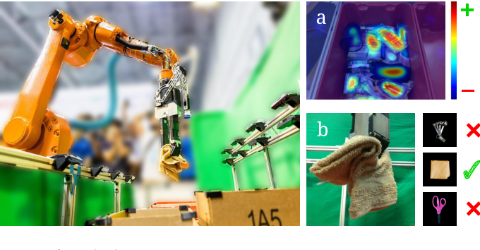 Figure 1 for Robotic Pick-and-Place of Novel Objects in Clutter with Multi-Affordance Grasping and Cross-Domain Image Matching