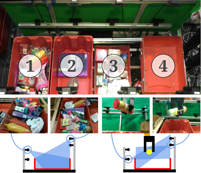 Figure 2 for Robotic Pick-and-Place of Novel Objects in Clutter with Multi-Affordance Grasping and Cross-Domain Image Matching