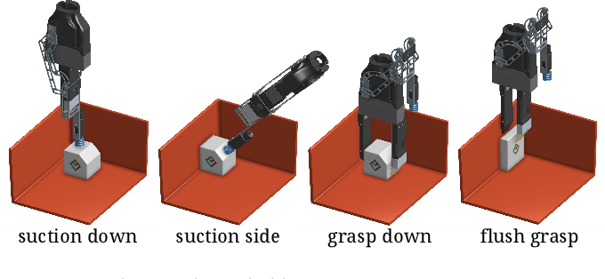 Figure 4 for Robotic Pick-and-Place of Novel Objects in Clutter with Multi-Affordance Grasping and Cross-Domain Image Matching