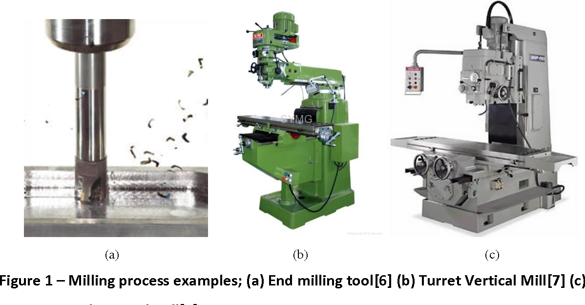 figure 1 – milling process examples