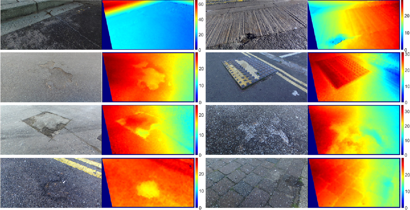 Figure 2 for Real-Time Stereo Vision for Road Surface 3-D Reconstruction