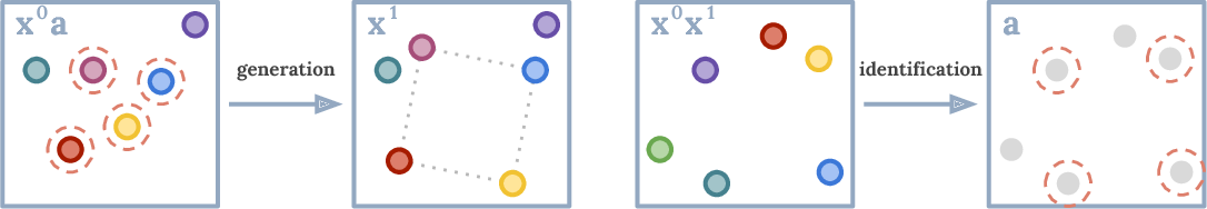 Figure 1 for Concept Learning with Energy-Based Models