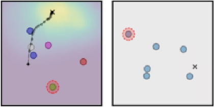 Figure 4 for Concept Learning with Energy-Based Models