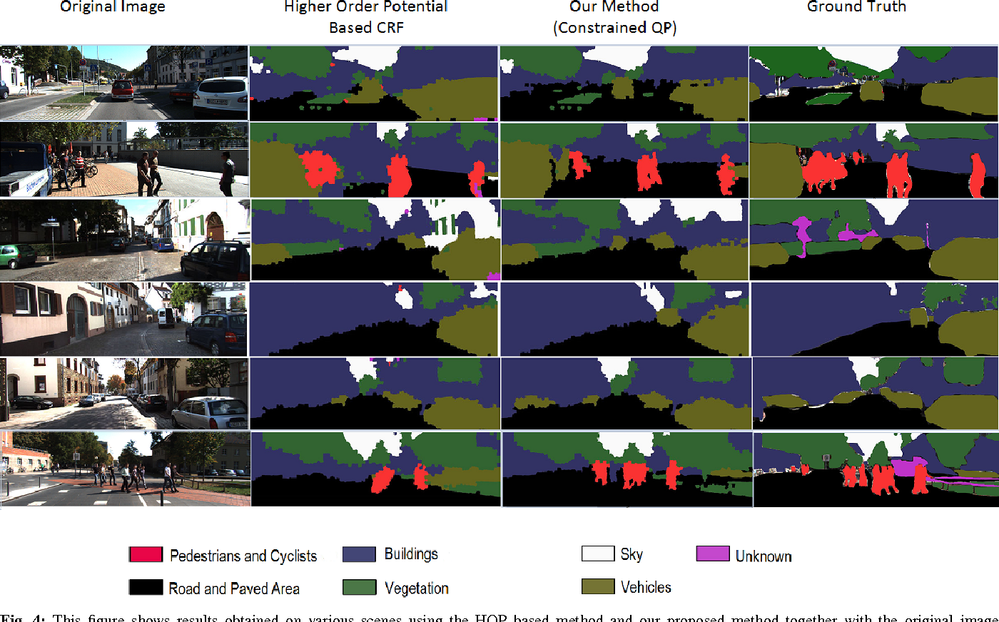 Figure 4 for Urban Scene Segmentation with Laser-Constrained CRFs
